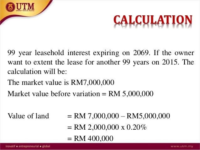 Premium For Land Alienation