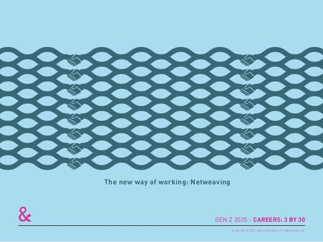 The new way of working: Netweaving GEN Z 2025 - CAREERS: 3 BY 30 Copyright © 2015 sparks & honey. All rights reserved.