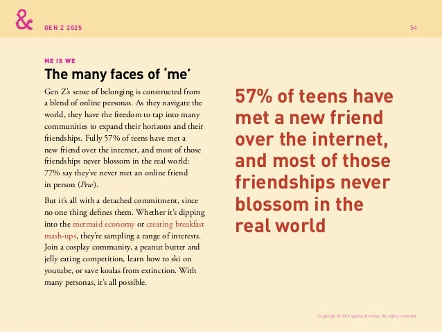 77% of teens say they have never met an online friend in person GEN Z 2025 - ME IS WE Copyright © 2015 sparks & honey. All...