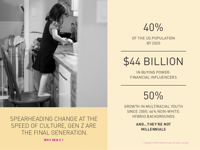 SPEARHEADING CHANGE AT THE SPEED OF CULTURE, GEN Z ARE THE FINAL GENERATION. OF THE US POPULATION BY 2020 IN BUYING POWER:...