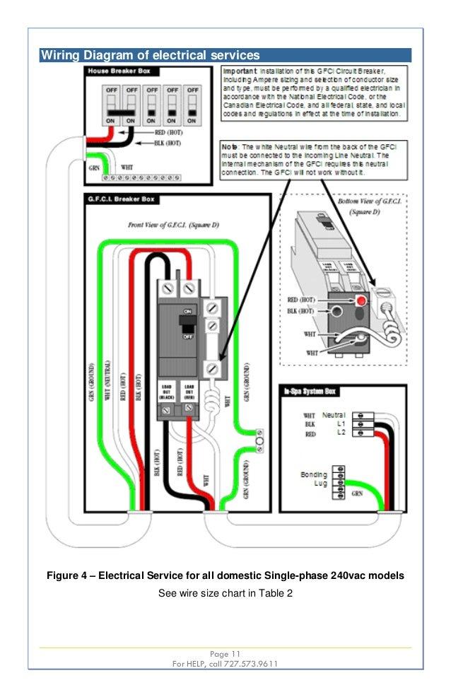 wiring 240v gfi wiring diagram for you • hot tub gfci wiring diagram 27 wiring diagram images wiring size gfi bathroom gfi wiring