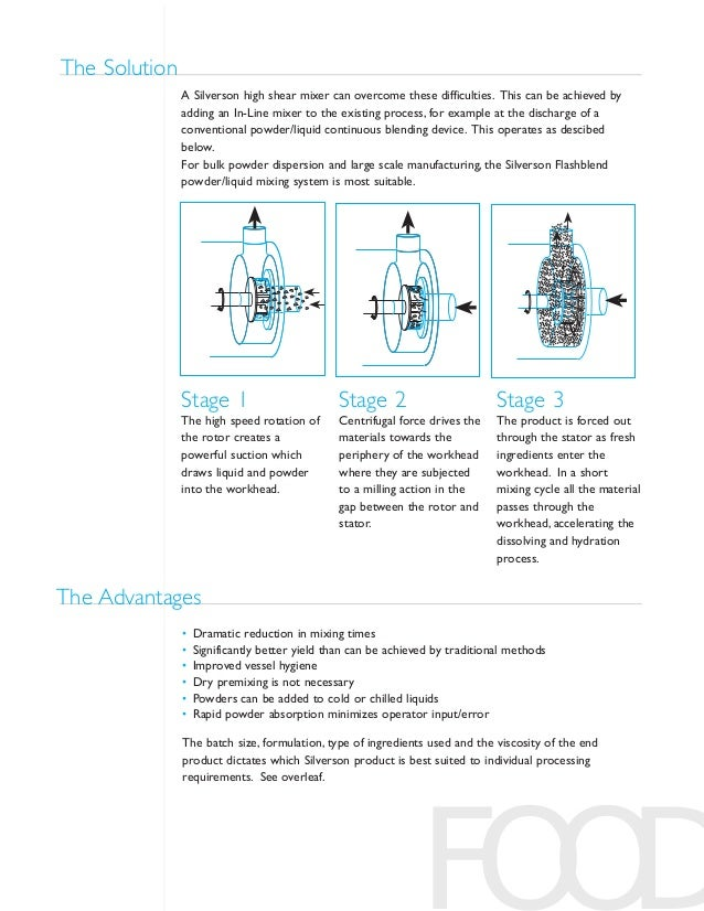 A Silverson high shear mixer can overcome these difficulties. This can be achieved by adding an In-Line mixer to the exist...