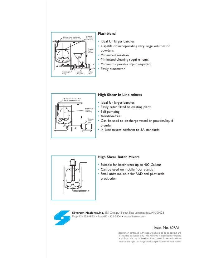 Silverson Machines,Inc. 355 Chestnut Street, East Longmeadow, MA 01028 Ph: (413) 525-4825 • Fax:(413) 525-5804 • www.silve...