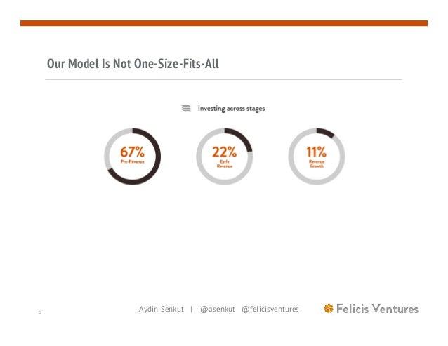 Aydin Senkut | @asenkut @felicisventures5 Our Model Is Not One-Size-Fits-All