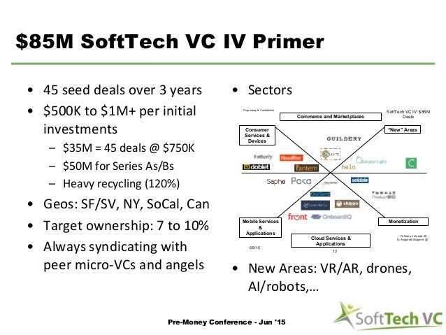 $85M SoftTech VC IV Primer • 45 seed deals over 3 years • $500K to $1M+ per initial investments – $35M = 45 deals @ $750K ...