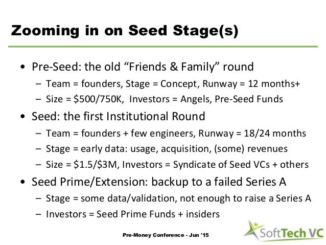 """Zooming in on Seed Stage(s) • Pre-Seed: the old """"Friends & Family"""" round – Team = founders, Stage = Concept, Runway = 12 m..."""