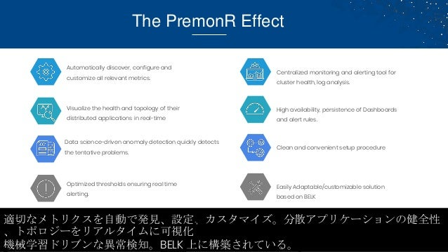 The PremonR Effect Centralized monitoring and alerting tool for cluster health, log analysis. High availability, persisten...