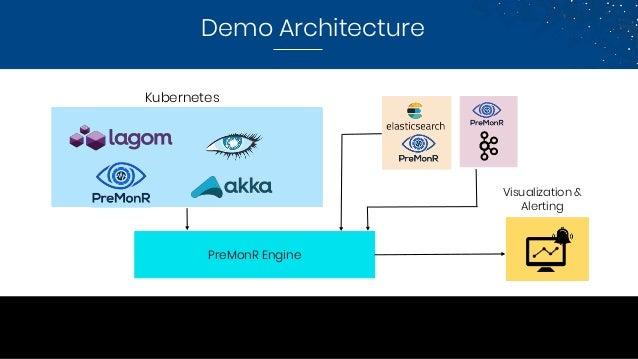 Demo Architecture PreMonR Engine Kubernetes Visualization & Alerting