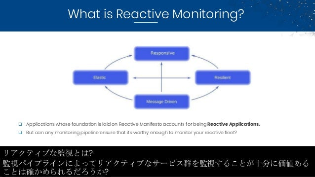 What is Reactive Monitoring? ❑ Applications whose foundation is laid on Reactive Manifesto accounts for being Reactive App...