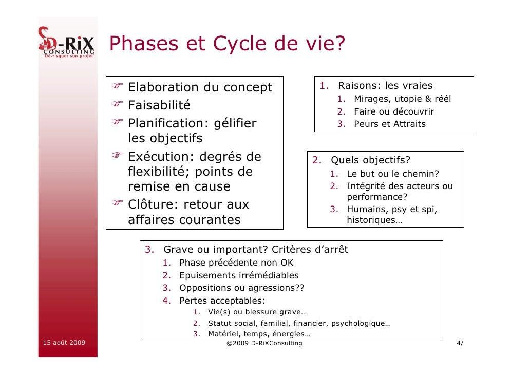 Phases et Cycle de vie?                  Elaboration du concept                         1. Raisons: les vraies            ...