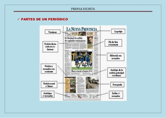 Prensa escrita linea de tiempo for Cuales son las partes de un periodico mural