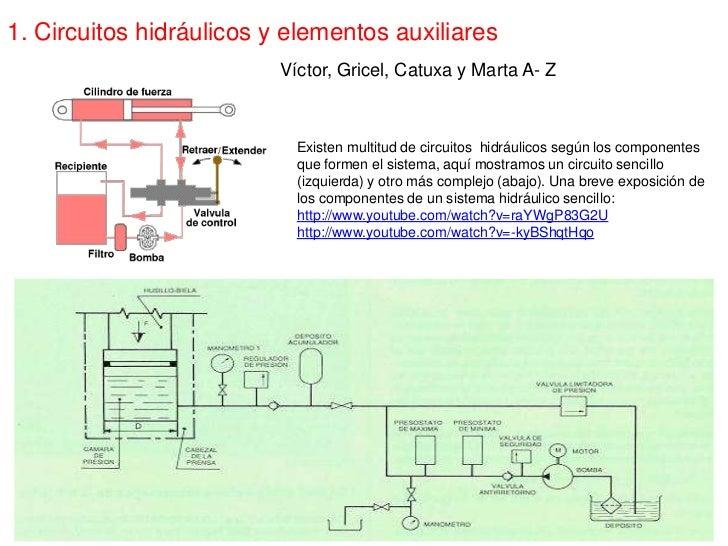 1. Circuitos hidráulicos y elementos auxiliares                          Víctor, Gricel, Catuxa y Marta A- Z              ...