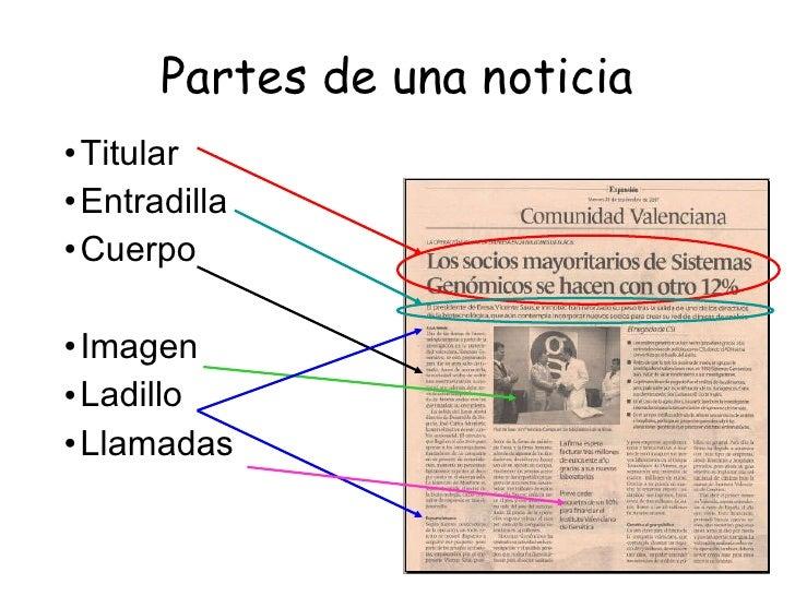 Prensa y noticias for Cuales son las partes de un periodico mural