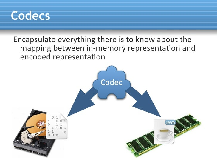 Codecs Encapsulate everything there is to know about the   mapping between in-memory representaton and   encoded represent...