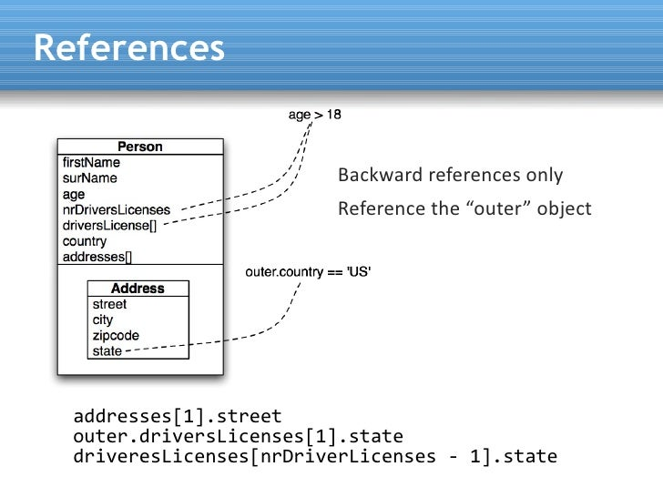 """References                             Backward references only                           Reference the """"outer"""" object    ..."""