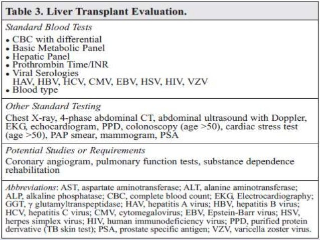 Preoperative Evaluation For Living Donor Liver Transplantation