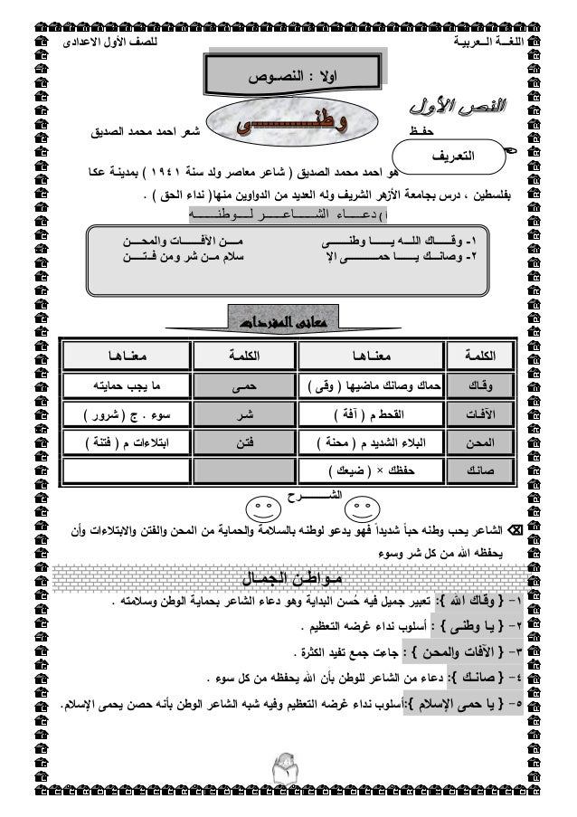 اللغـــةالــٌعربـةللصفاألولاالعدادى 1 حفػػػظالصديؽ محمد احمد شعر  احمد ىوشاع ( الص...