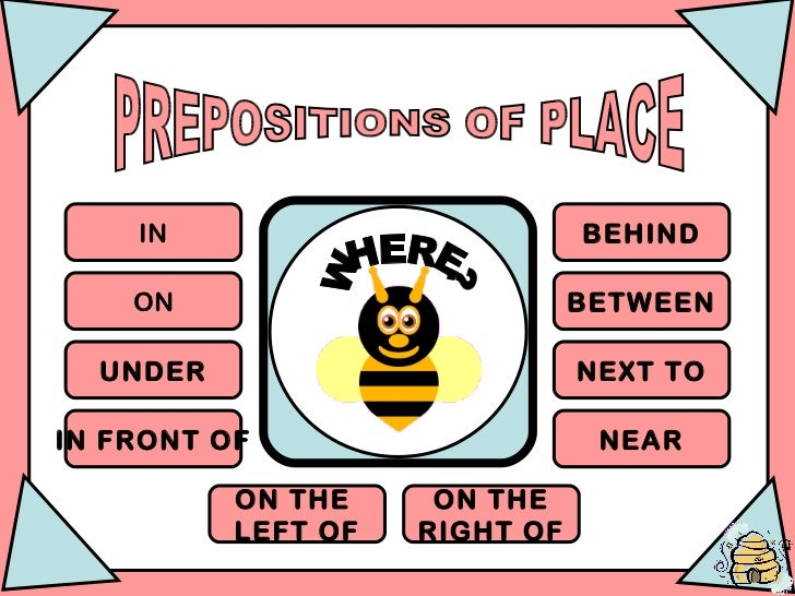 PREPOSITIONS OF PLACE IN ON UNDER IN FRONT OF BEHIND BETWEEN NEXT TO NEAR ON THE  LEFT OF ON THE RIGHT OF WHERE?