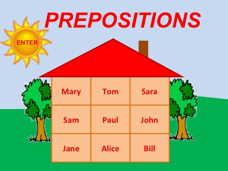 PREPOSITIONS ENTER Jane Sam Mary Tom Sara Paul John Bill Alice