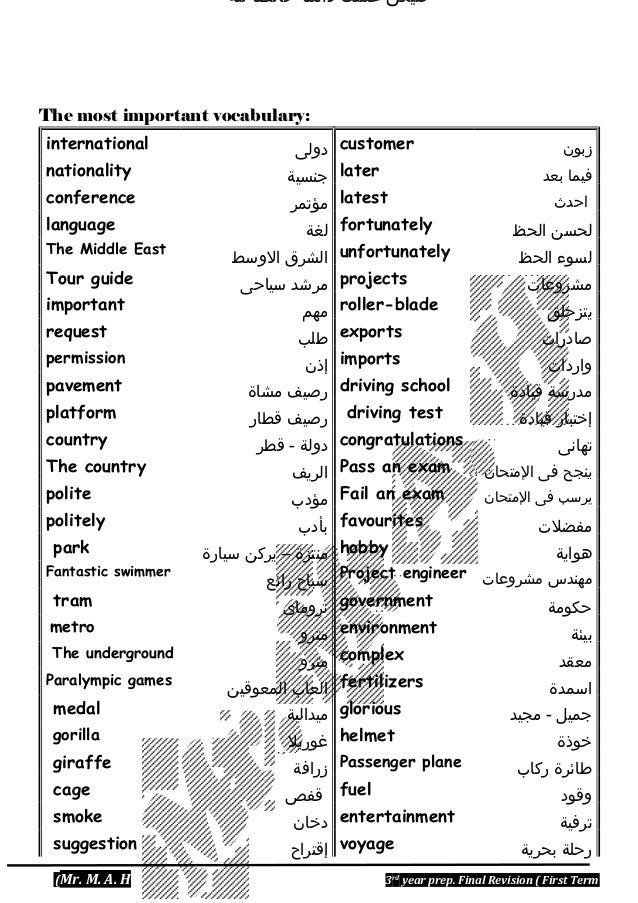 The most important vocabulary: زىبونcustomerدلولىinternational ىبعد فيماlaterجنسيةnationality احدثlatestتمؤتم...