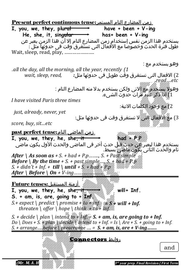 and Present perfect continuous tense: مزمنالمضارعالتامالمستمر I, you, we, they, plural have + been + V-ing He, she...