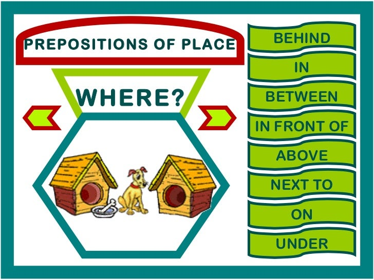 PREPOSITIONS OF PLACE WHERE? BEHIND IN BETWEEN IN FRONT OF ABOVE NEXT TO ON UNDER