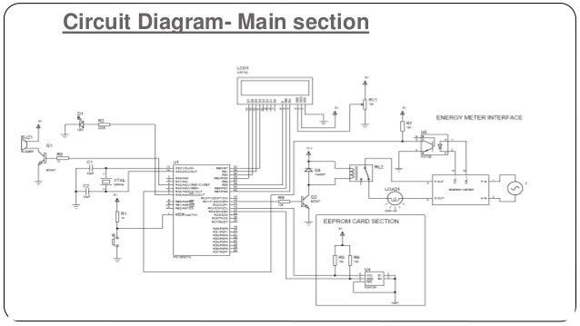 prepaid energy meter using smart card rh slideshare net Light Switch Wiring Diagram Residential Electrical Wiring Diagrams