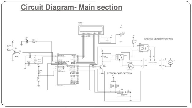 Digital energy meter circuit diagram efcaviation digital energy meter circuit diagram prepaid energy meter using smart carddesign ccuart Choice Image