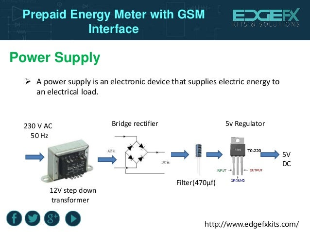 rfid based prepaid energy meter Zigbee based advanced energy prepaide meter  prepaid energy meter for improved  of a digital meter based on a microcontroller and an rfid reader and.