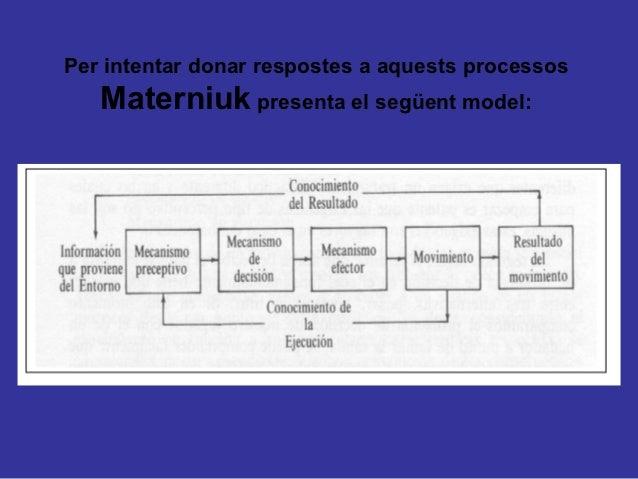 Preparació examen Slide 2