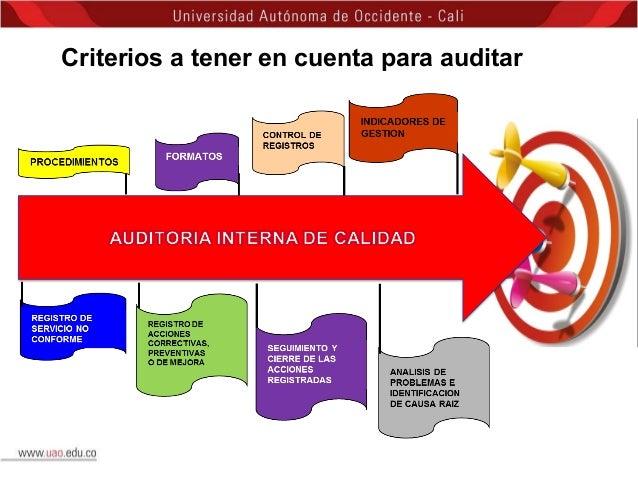 Auditar cuentas en forex