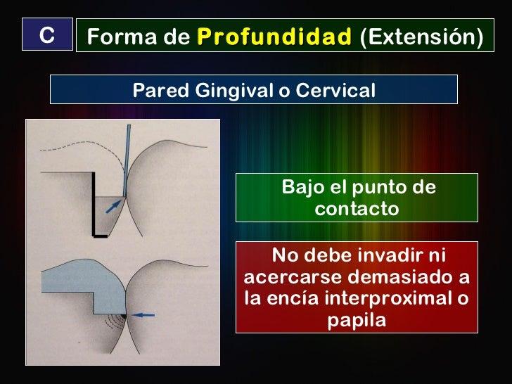 Pared Gingival o Cervical No debe invadir ni acercarse demasiado a la encía interproximal o papila Forma de  Profundidad  ...