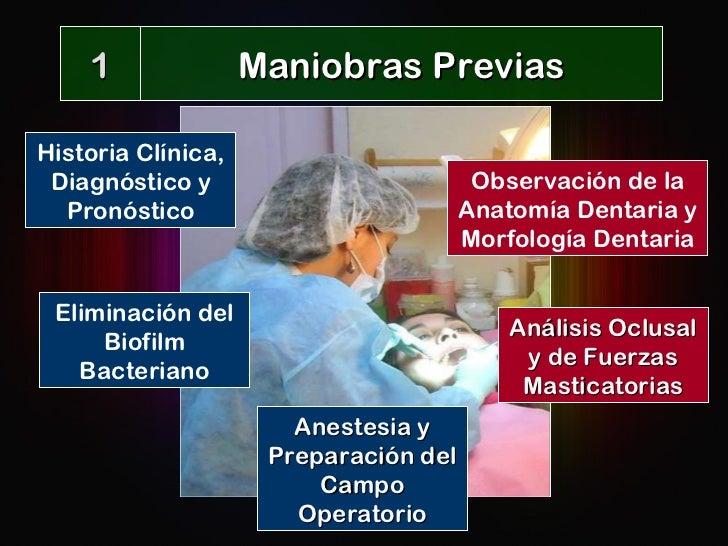 Historia Clínica, Diagnóstico y Pronóstico Eliminación del Biofilm Bacteriano Análisis Oclusal y de Fuerzas Masticatorias ...