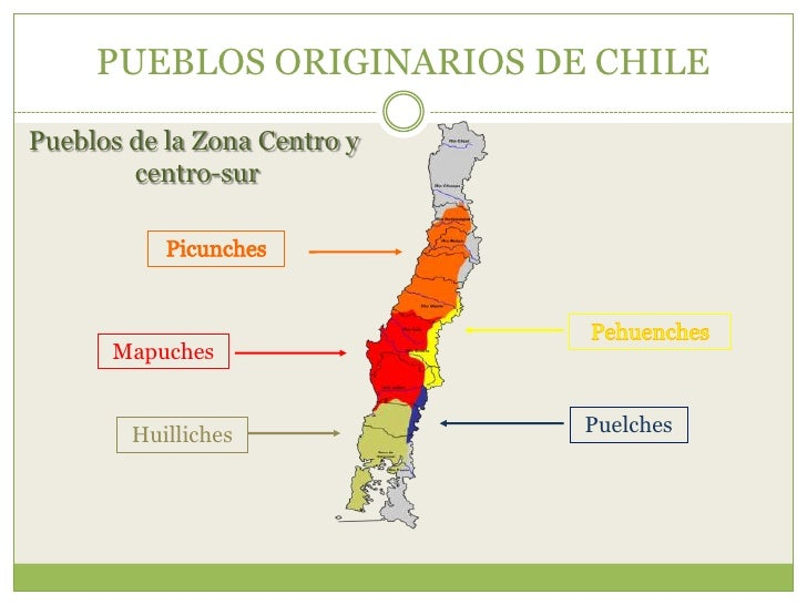 p r e p a r a n d o l a p r u e b a On pueblos originarios de chile zona centro
