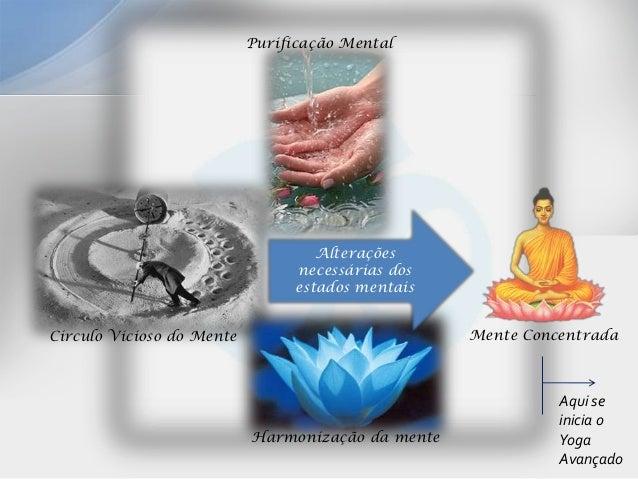 Purificação Mental                                    Alterações                                 necessárias dos          ...