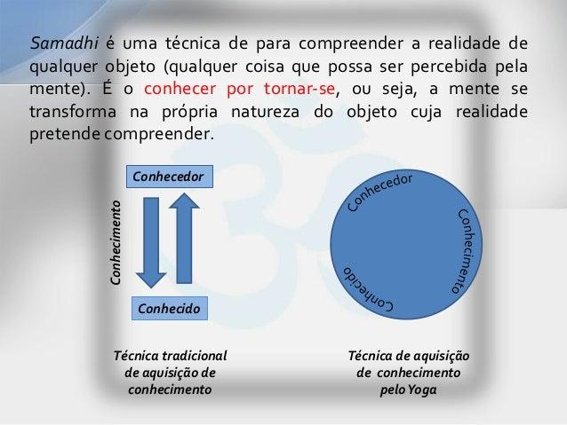 Samadhi é uma técnica de para compreender a realidade dequalquer objeto (qualquer coisa que possa ser percebida pelamente)...
