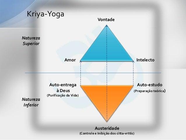 Kriya-Yoga                                                VontadeNaturezaSuperior                       Amor              ...