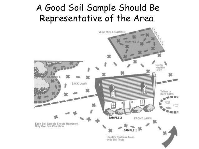 Schematic representation of the procedure followed to prepare the.