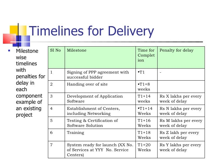 Guidelines for preparation of a rfp for e governance projects for Rfp timeline template