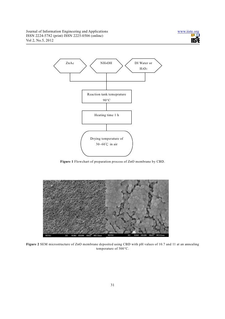 thesis chemical bath deposition The surface composition of as-grown and annealed zno nanorods (zns) grown by a two-step chemical bath deposition.