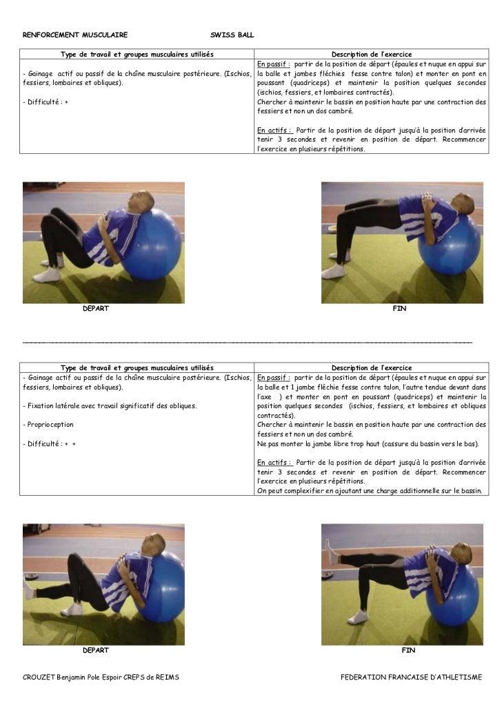 RENFORCEMENT MUSCULAIRE                                    SWISS BALL            Type de travail et groupes musculaires ut...