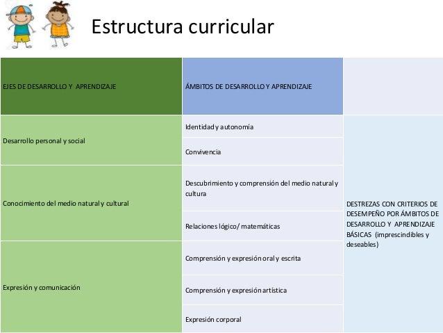 Ajuste Curricular Preparatoria