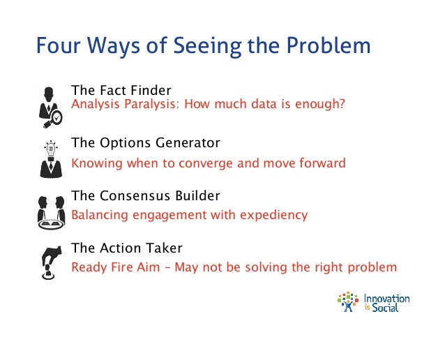 Future Problem Solving Natural Disasters