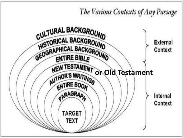 Analogy Scripture interprets Scripture