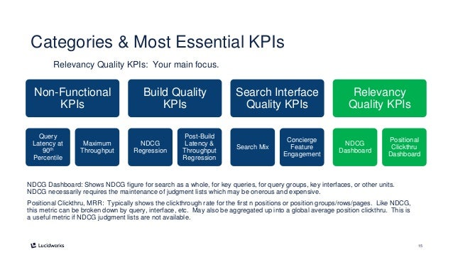 15 Categories & Most Essential KPIs Relevancy Quality KPIs: Your main focus. NDCG Dashboard: Shows NDCG figure for search ...