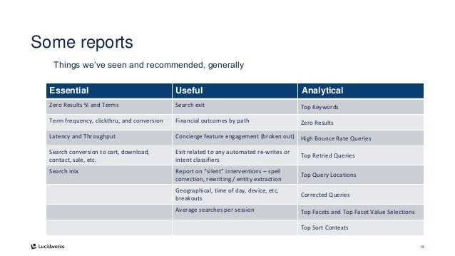 16 Some reports Things we've seen and recommended, generally Essential Useful Analytical Zero Results % and Terms Search e...