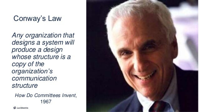 20 How Do Committees Invent, 1967 Conway's Law Any organization that designs a system will produce a design whose structur...