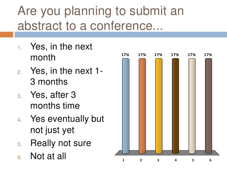 Writing Conference Presentation Abstracts