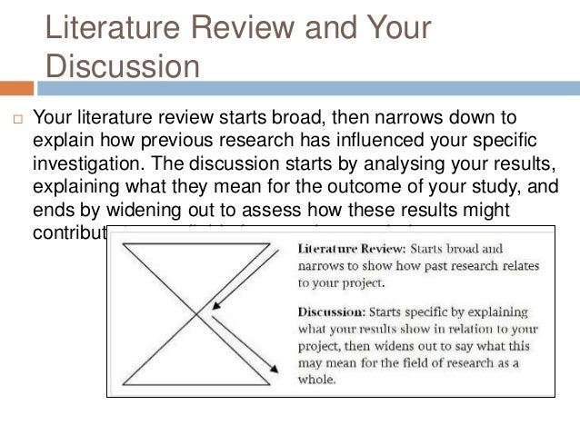Explain the important of literature review in a research work