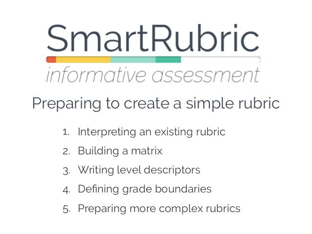 Preparing to create a simple rubric 1. Interpreting an existing rubric 2. Building a matrix 3. Writing level descriptors 4...